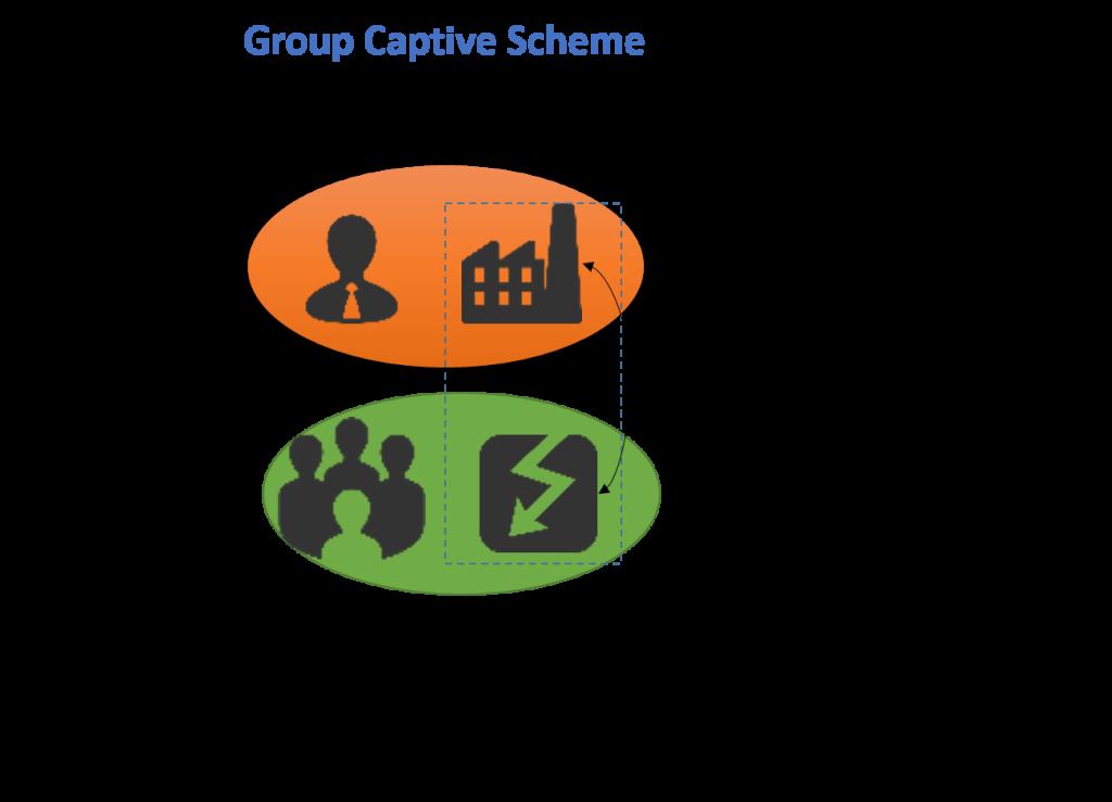 Group Captive Scheme