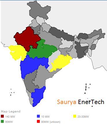JNNSM Phase 2 Winners India